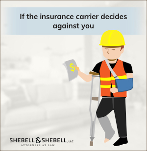 If Insurance Carrier Decides Against You icon