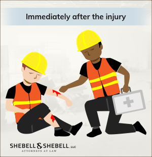 Immediately after the injury icon