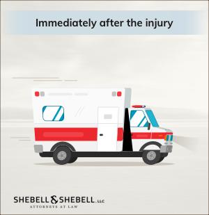 Immediately after the injury ambulance icon
