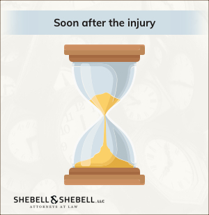 Soon after the injury icon